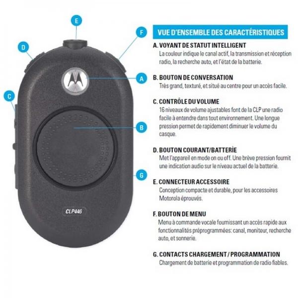 Motorola CLP446