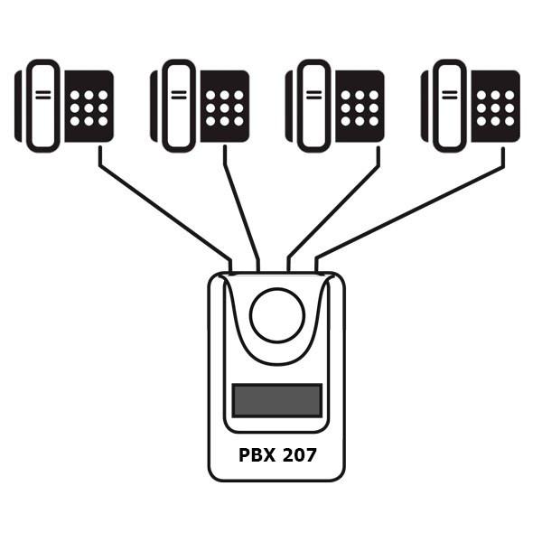 Orchid Telecom PBX207