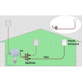 Kit 2nd antenne PANTRI-NF Stella