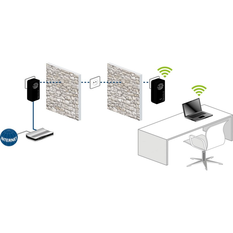devolo dlan pro 1200 wifi ac starter kit cpl devolo achat. Black Bedroom Furniture Sets. Home Design Ideas