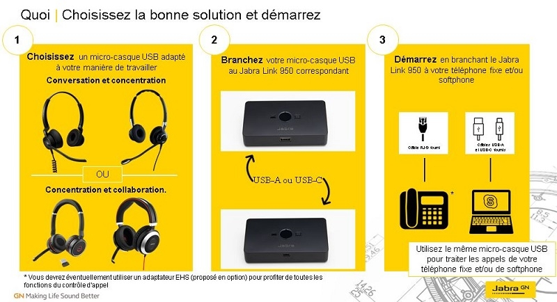 Jabra lo,k 950 Onedirect