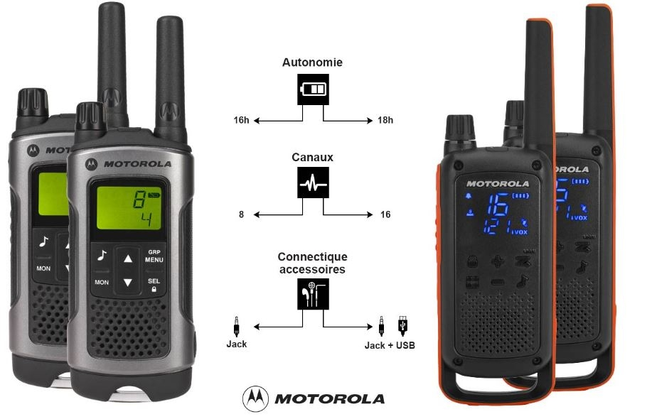 Comparatif talkie walkie Motorola T82 vs T80